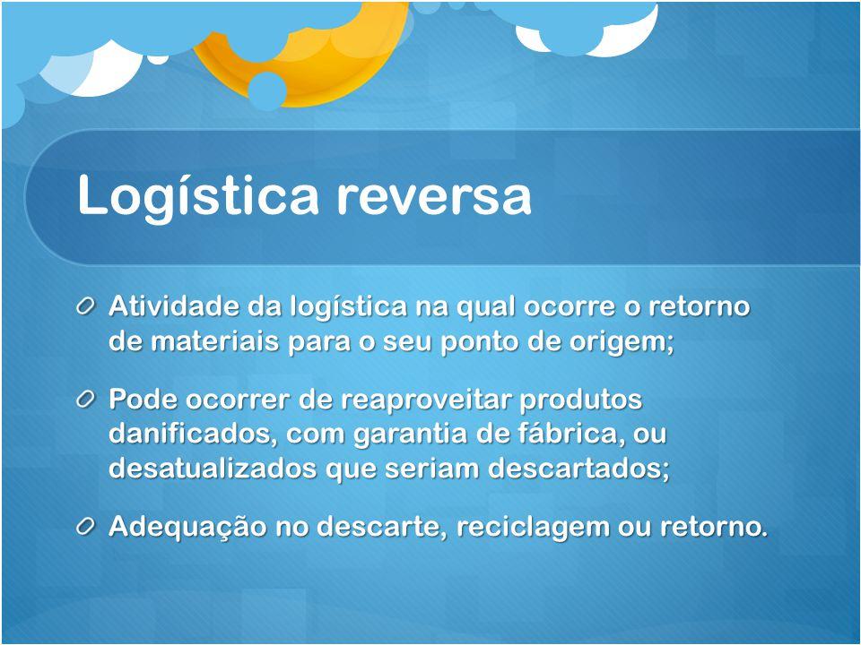 Logística reversa Atividade da logística na qual ocorre o retorno de materiais para o seu ponto de origem;