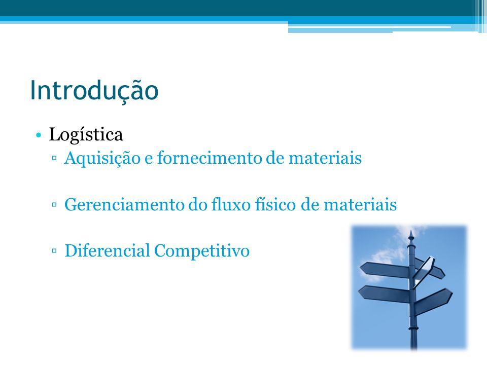 Introdução Logística Aquisição e fornecimento de materiais