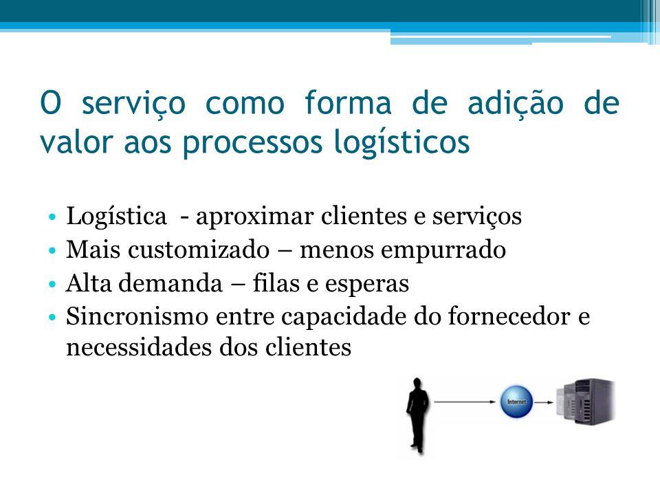 O serviço como forma de adição de valor aos processos logísticos