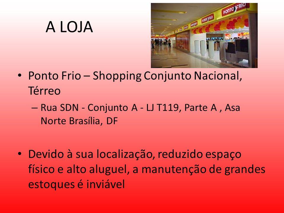 A LOJA Ponto Frio – Shopping Conjunto Nacional, Térreo