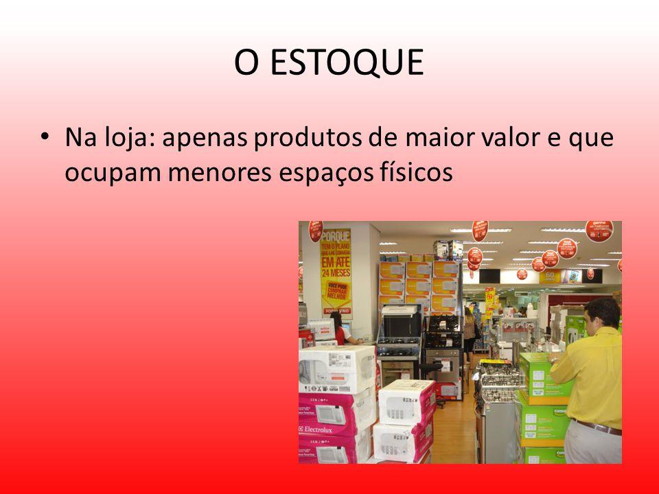 O ESTOQUE Na loja: apenas produtos de maior valor e que ocupam menores espaços físicos