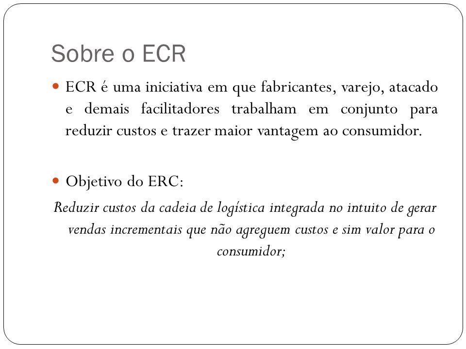 Sobre o ECR
