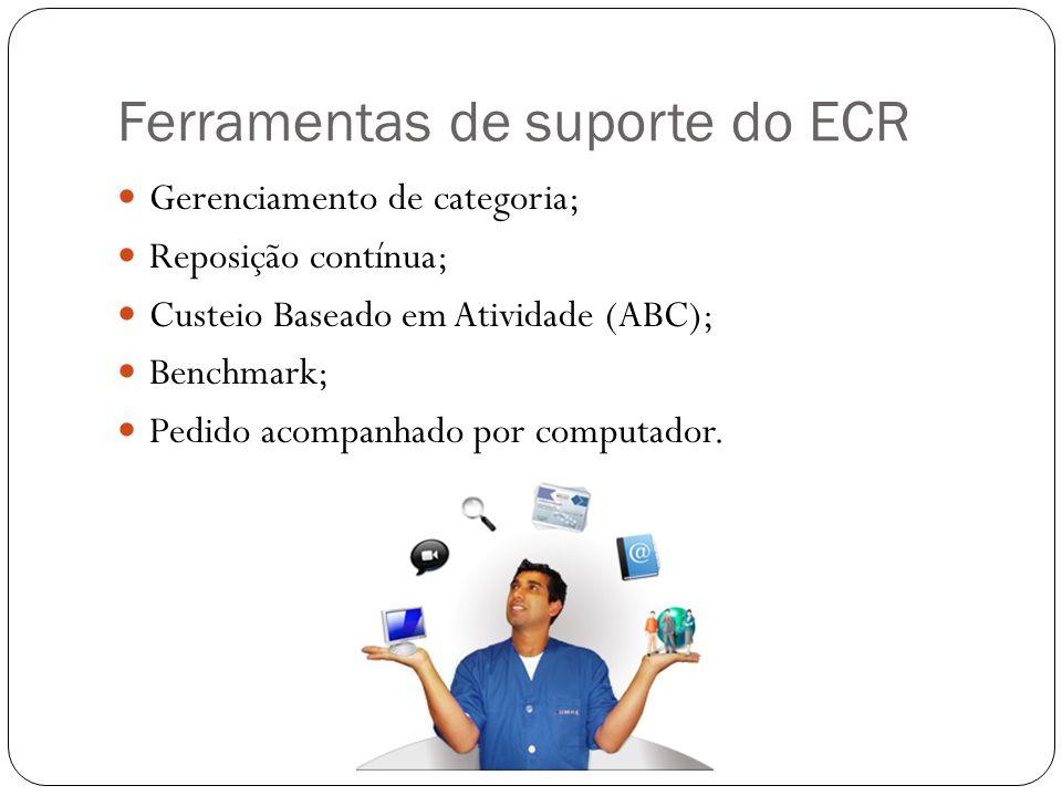 Ferramentas de suporte do ECR
