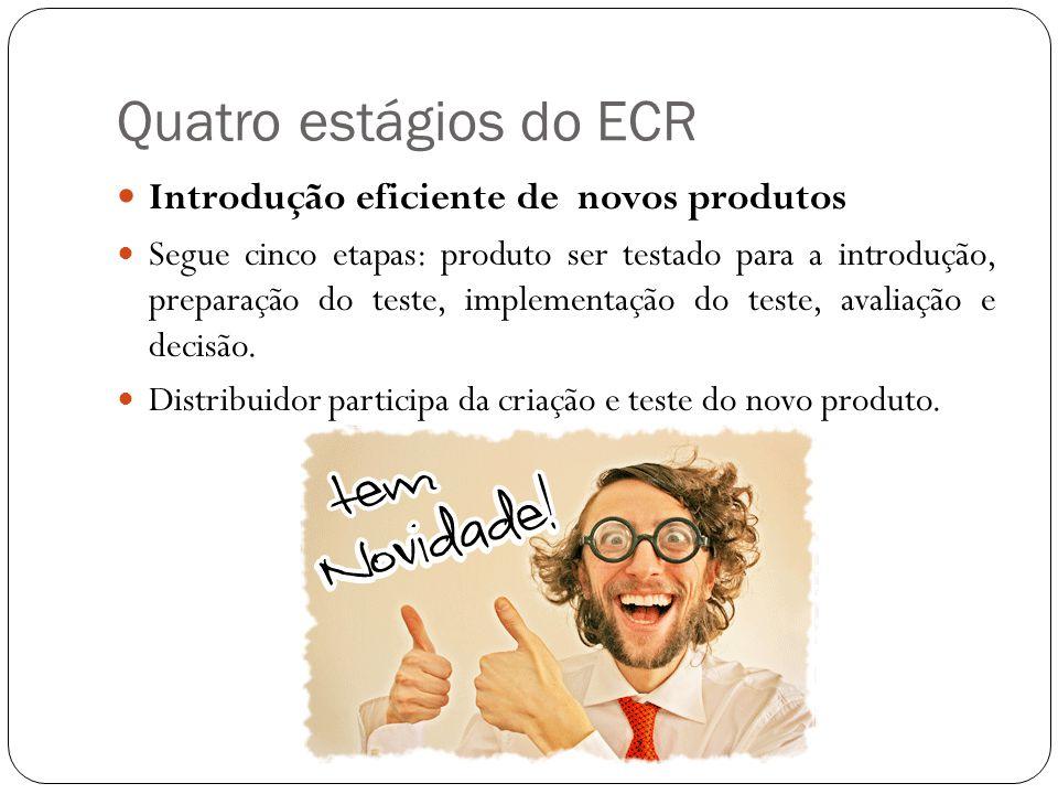 Quatro estágios do ECR Introdução eficiente de novos produtos