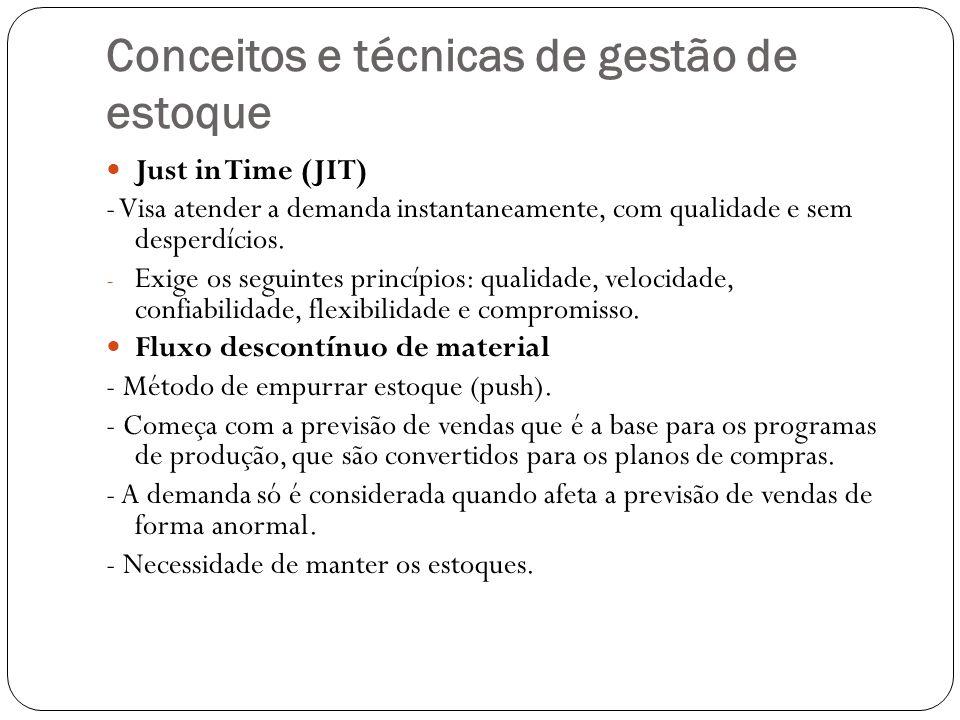 Conceitos e técnicas de gestão de estoque