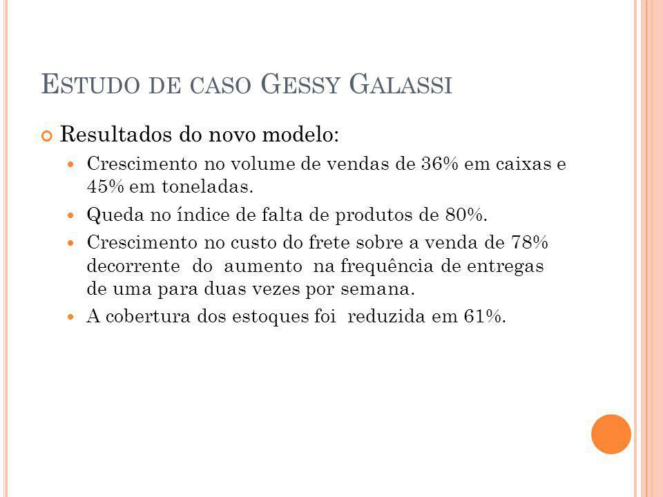Estudo de caso Gessy Galassi