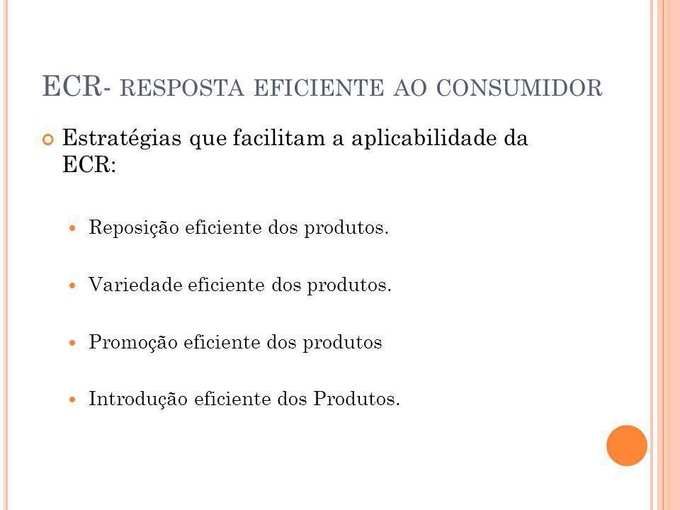 ECR- resposta eficiente ao consumidor