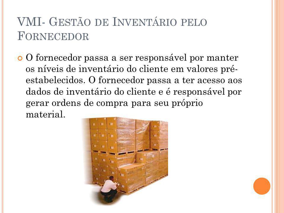 VMI- Gestão de Inventário pelo Fornecedor
