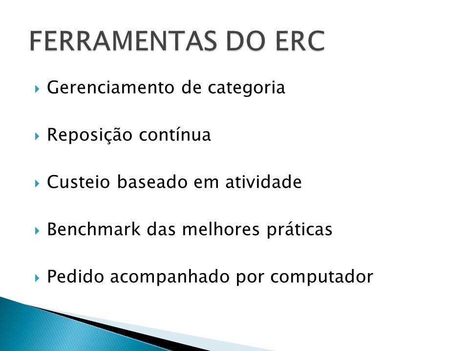 FERRAMENTAS DO ERC Gerenciamento de categoria Reposição contínua