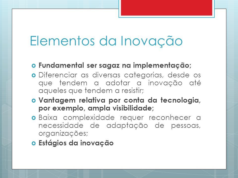 Elementos da Inovação Fundamental ser sagaz na implementação;
