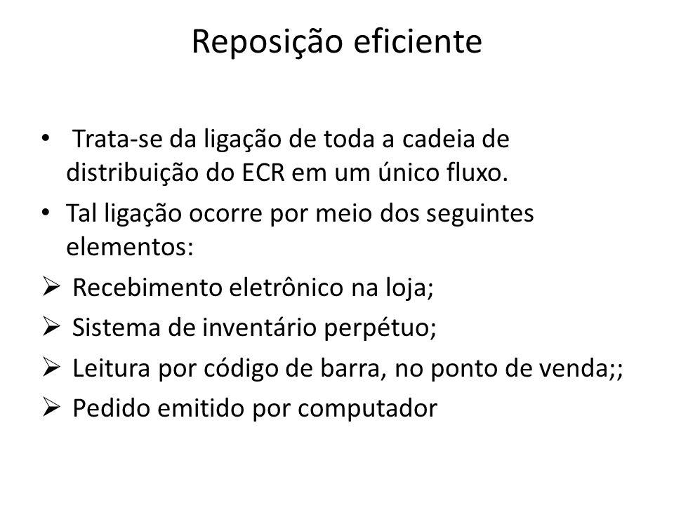 Reposição eficiente Trata-se da ligação de toda a cadeia de distribuição do ECR em um único fluxo.