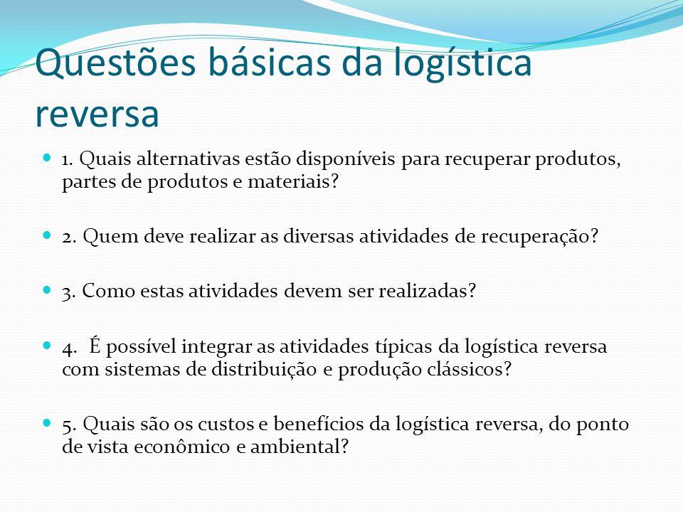 Questões básicas da logística reversa