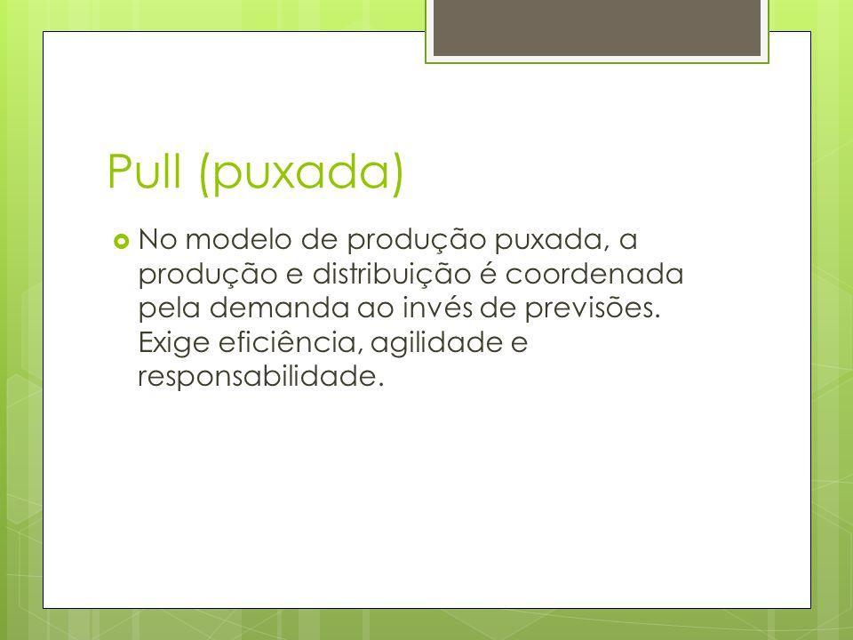 Pull (puxada)