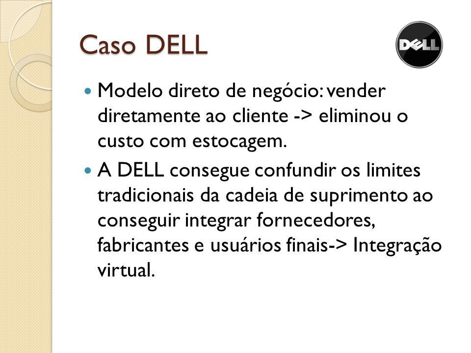 Caso DELL Modelo direto de negócio: vender diretamente ao cliente -> eliminou o custo com estocagem.