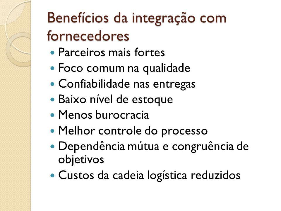 Benefícios da integração com fornecedores