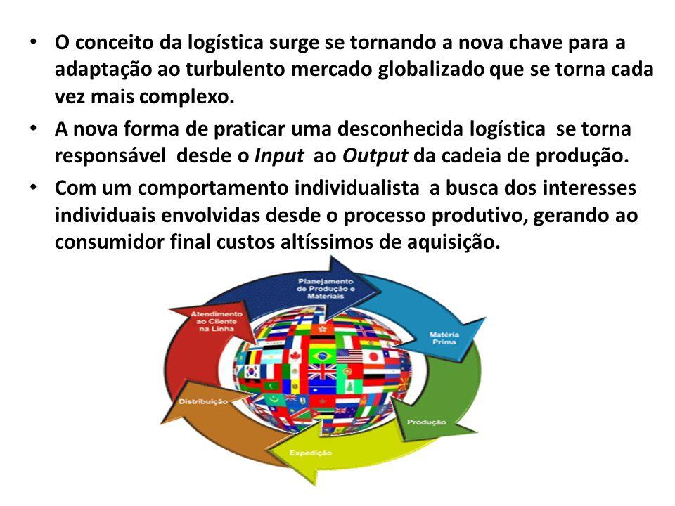 O conceito da logística surge se tornando a nova chave para a adaptação ao turbulento mercado globalizado que se torna cada vez mais complexo.