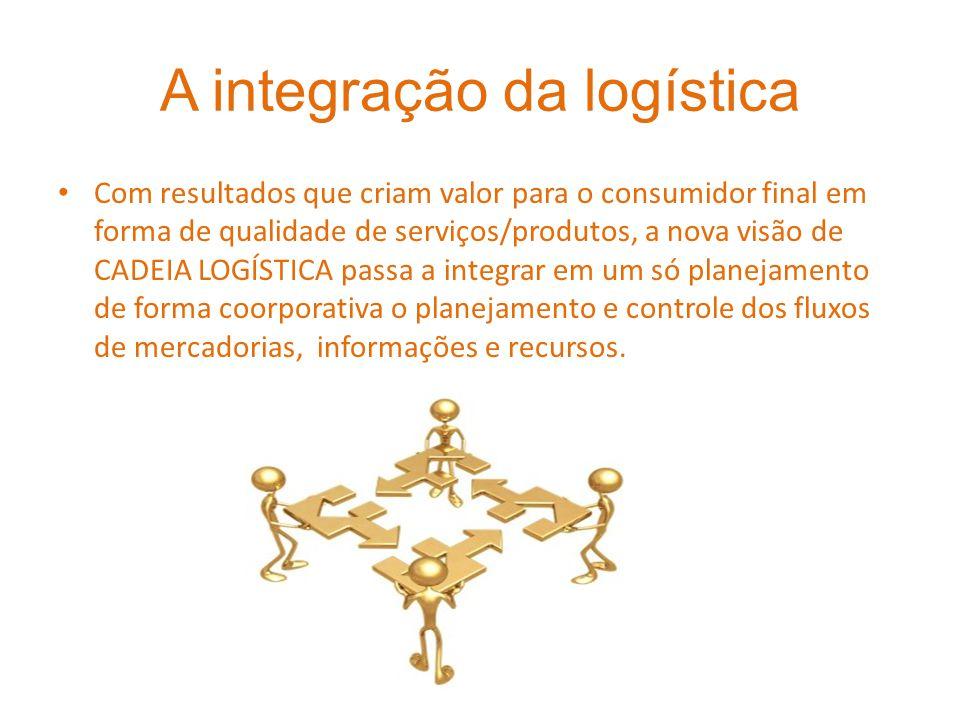 A integração da logística