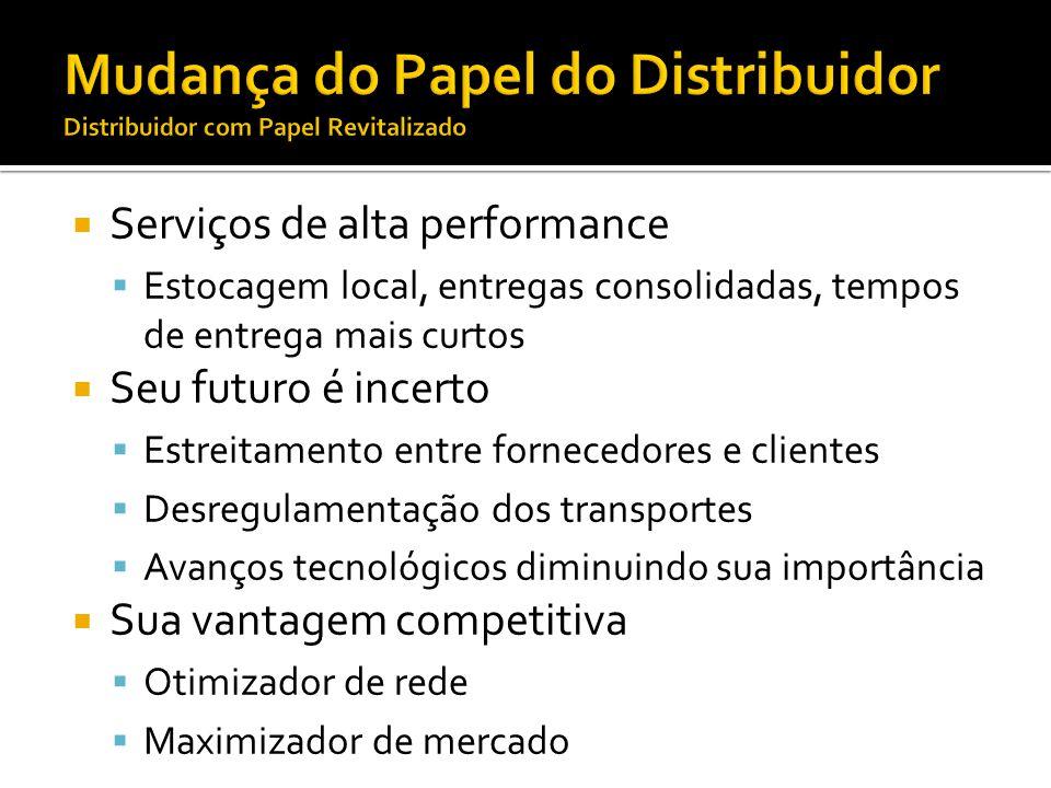 Mudança do Papel do Distribuidor Distribuidor com Papel Revitalizado