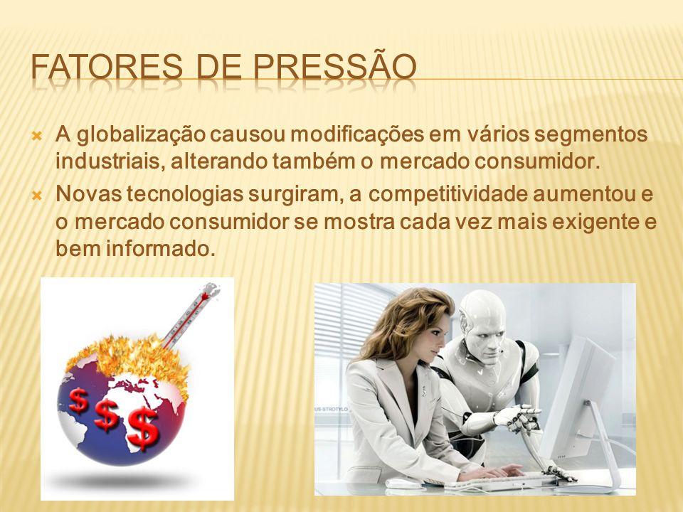 Fatores de pressão A globalização causou modificações em vários segmentos industriais, alterando também o mercado consumidor.