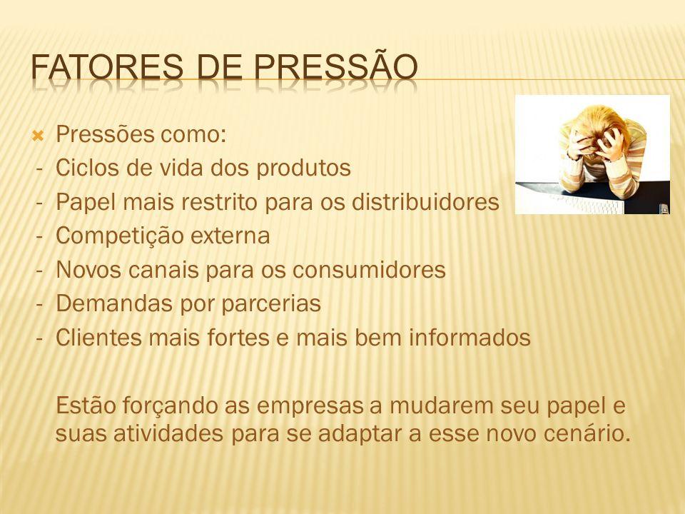 Fatores de pressão Pressões como: - Ciclos de vida dos produtos