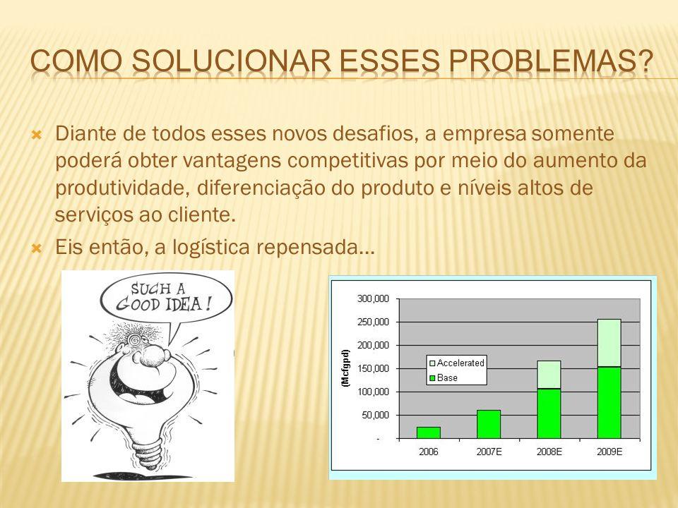 Como solucionar esses problemas