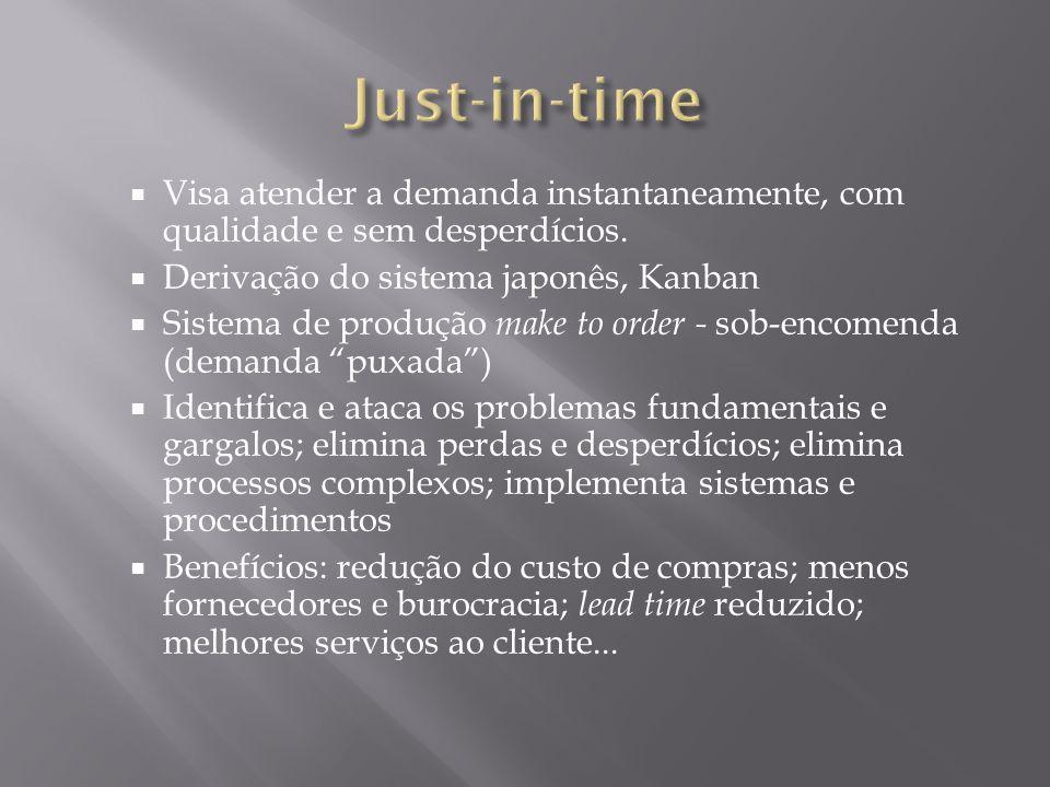 Just-in-time Visa atender a demanda instantaneamente, com qualidade e sem desperdícios. Derivação do sistema japonês, Kanban.