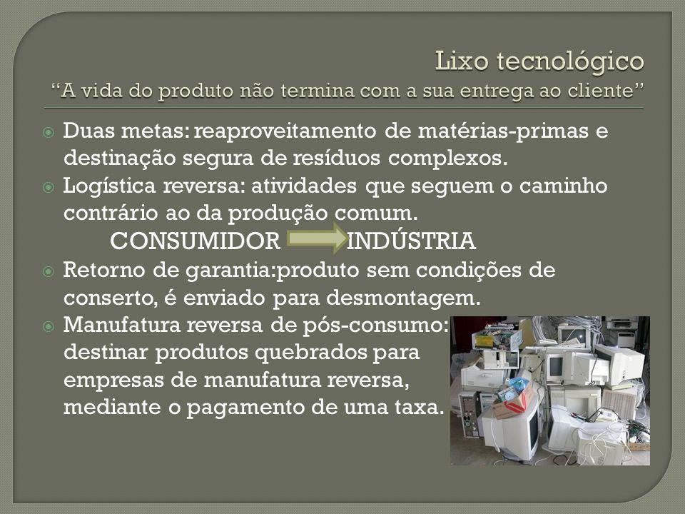 Lixo tecnológico A vida do produto não termina com a sua entrega ao cliente