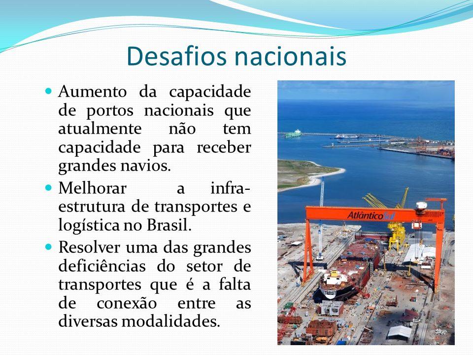 Desafios nacionais Aumento da capacidade de portos nacionais que atualmente não tem capacidade para receber grandes navios.