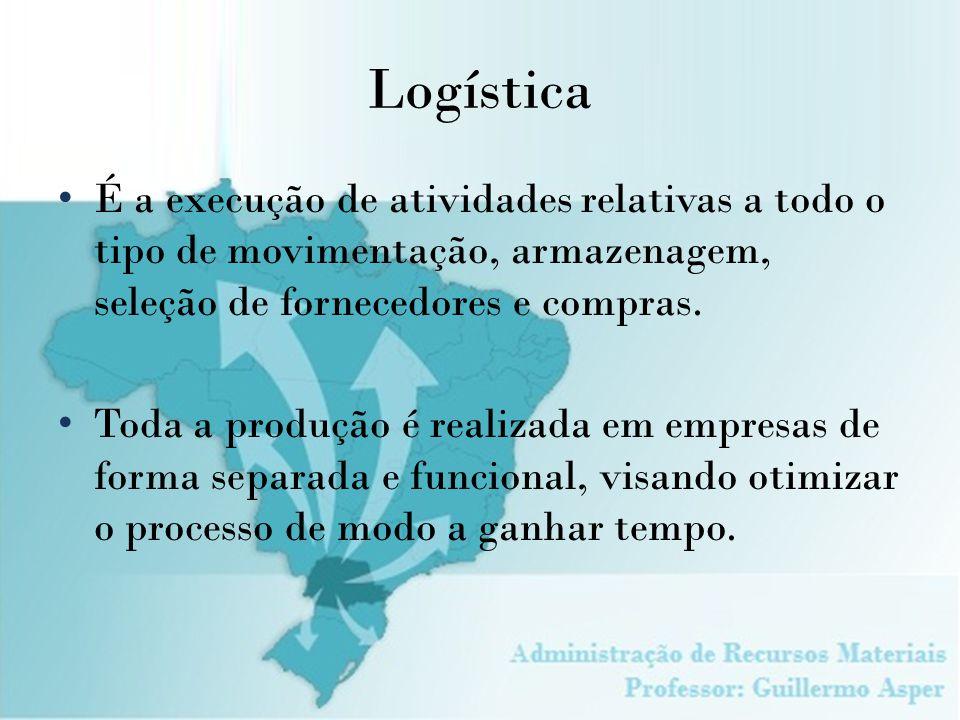 Logística É a execução de atividades relativas a todo o tipo de movimentação, armazenagem, seleção de fornecedores e compras.