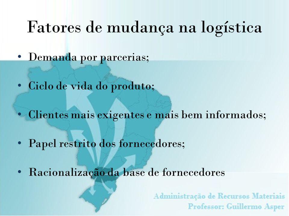 Fatores de mudança na logística