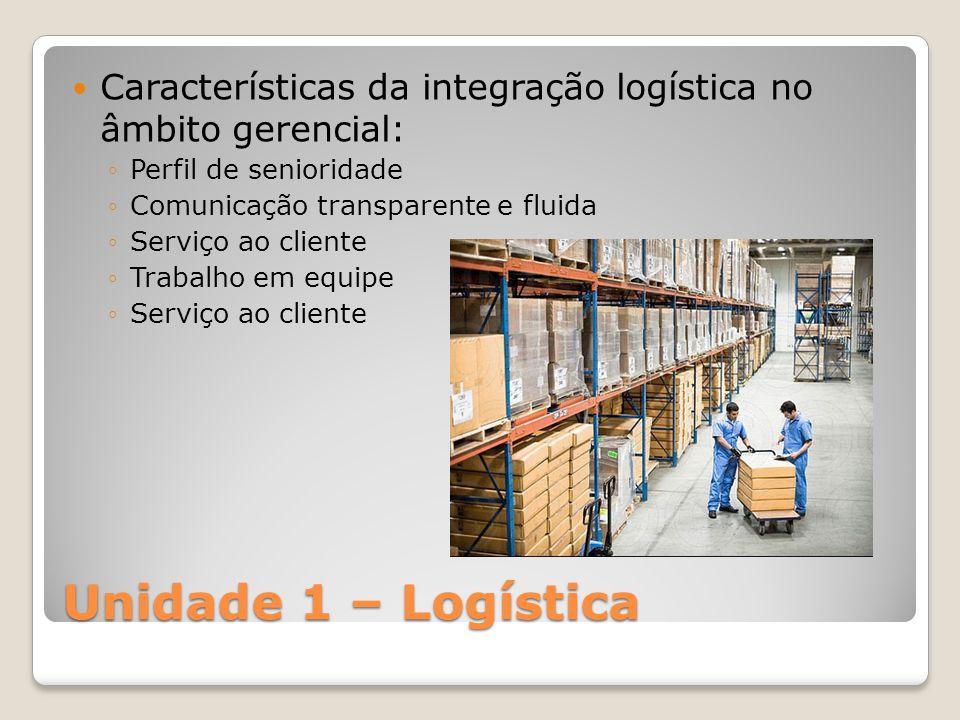Características da integração logística no âmbito gerencial: