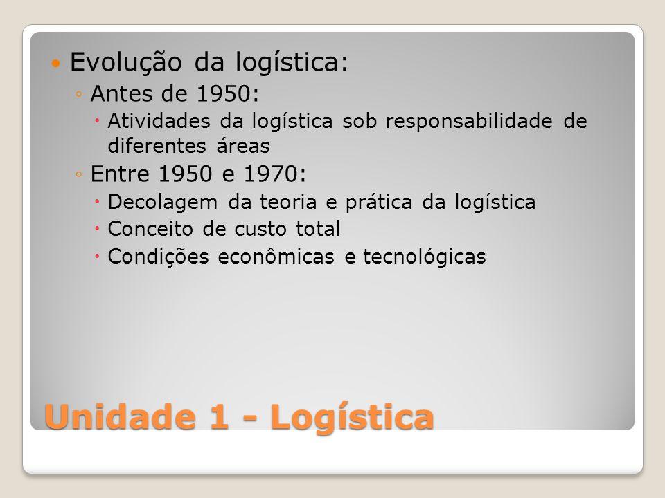 Unidade 1 - Logística Evolução da logística: Antes de 1950: