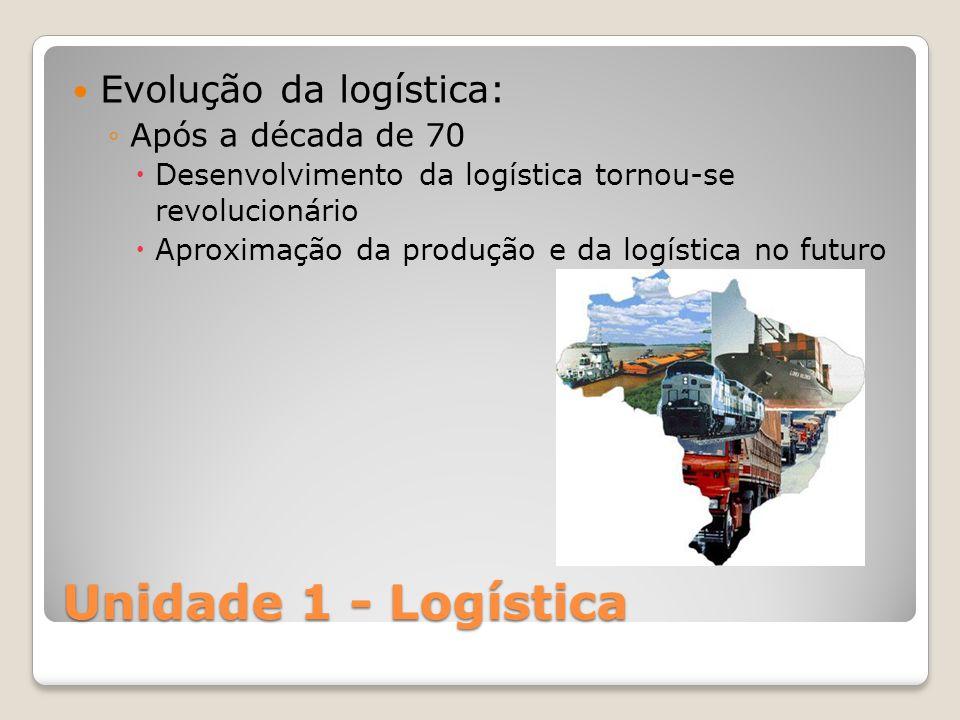 Unidade 1 - Logística Evolução da logística: Após a década de 70