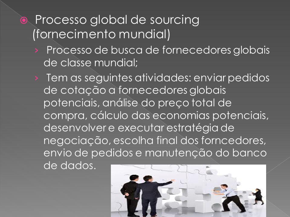 Processo global de sourcing (fornecimento mundial)