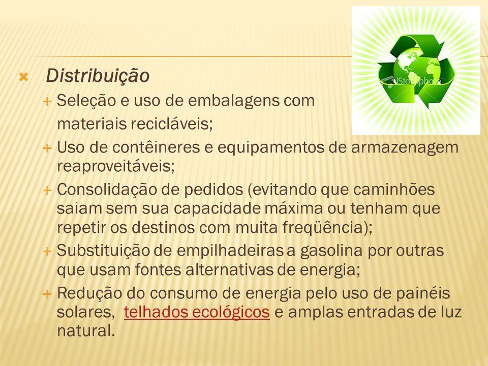 Distribuição Seleção e uso de embalagens com materiais recicláveis;