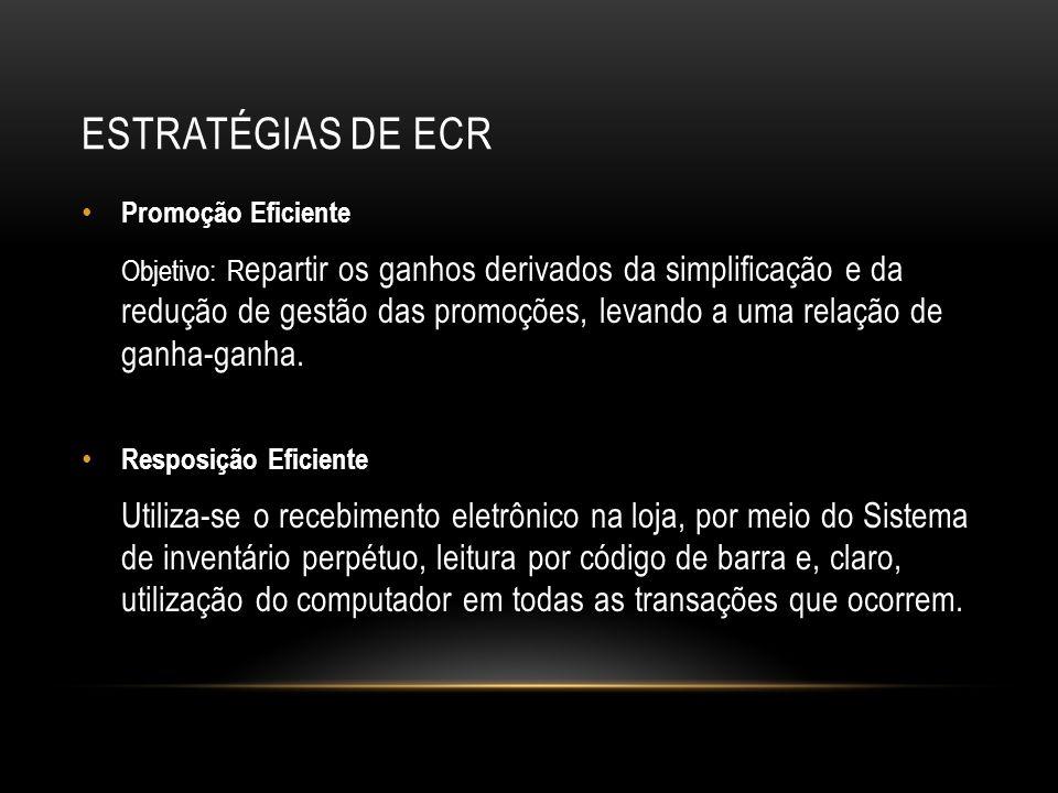 Estratégias de ECR Promoção Eficiente.