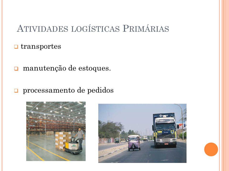 Atividades logísticas Primárias