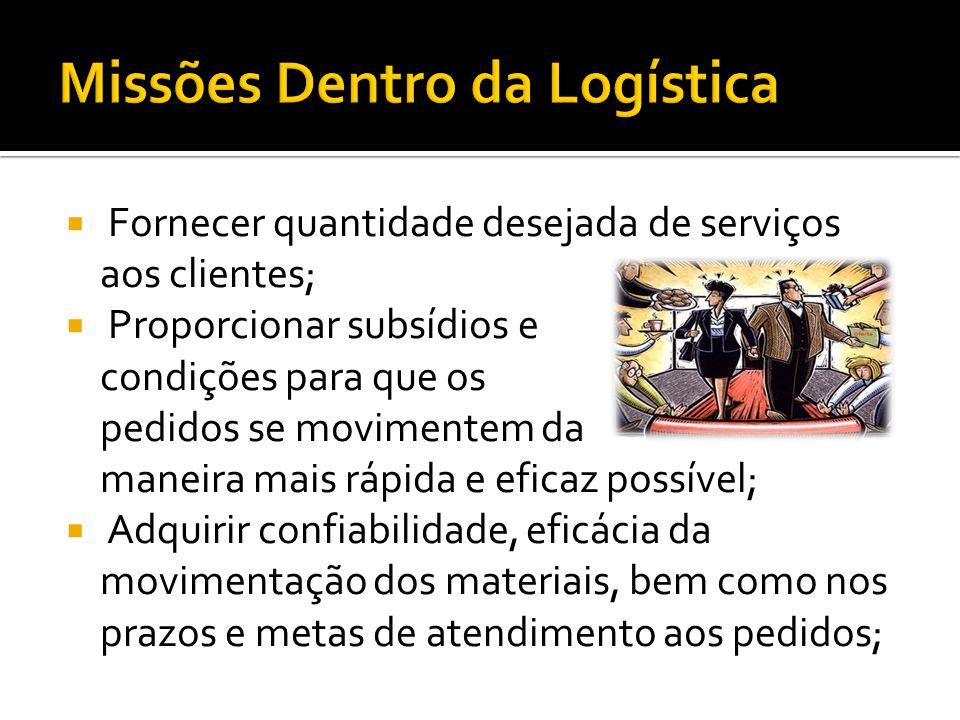 Missões Dentro da Logística