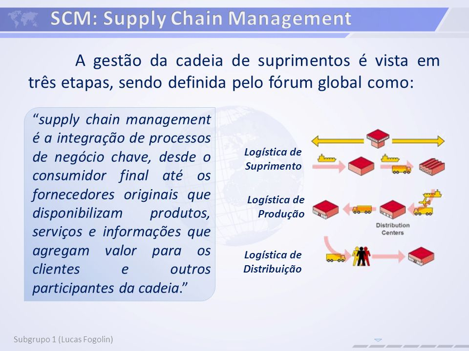 SCM: Supply Chain Management