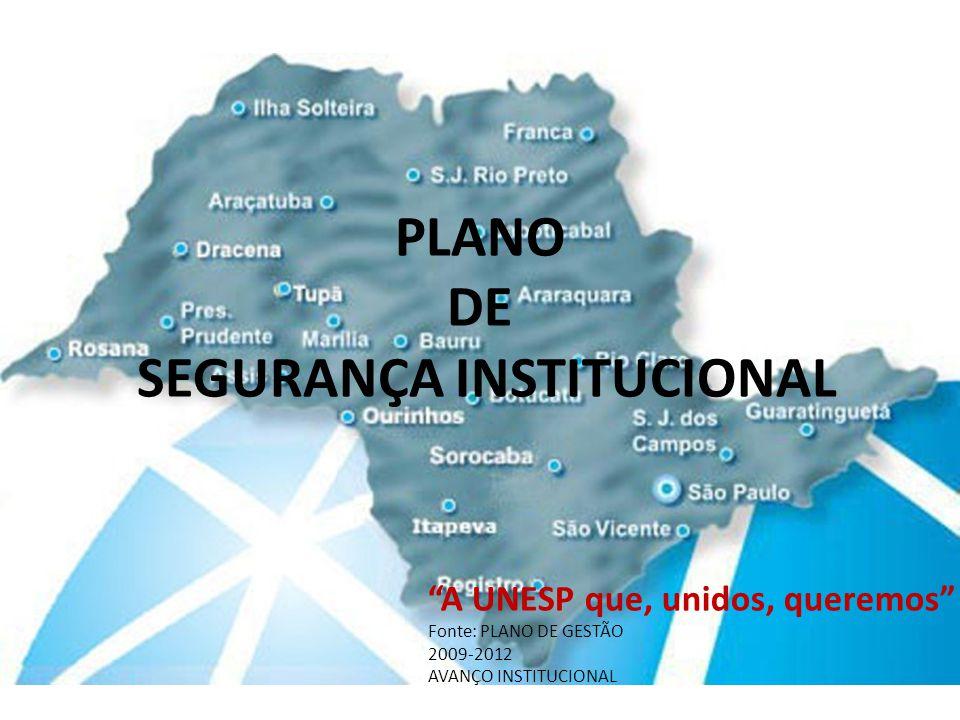 PLANO DE SEGURANÇA INSTITUCIONAL