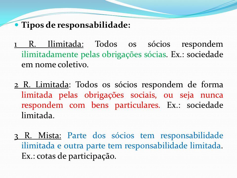 Tipos de responsabilidade: