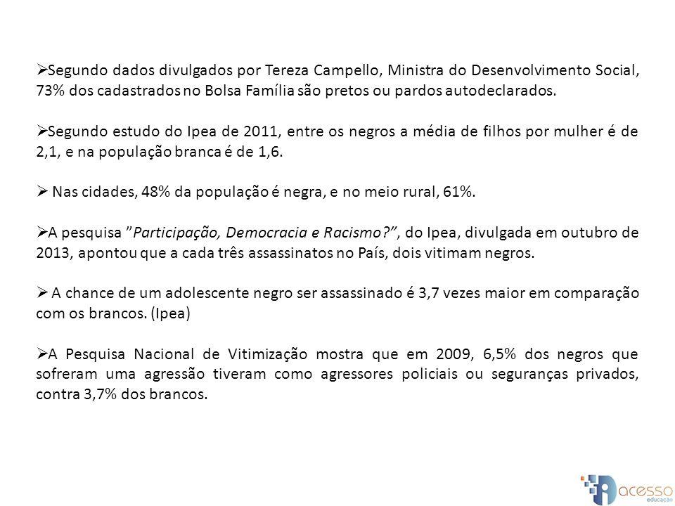 Segundo dados divulgados por Tereza Campello, Ministra do Desenvolvimento Social, 73% dos cadastrados no Bolsa Família são pretos ou pardos autodeclarados.