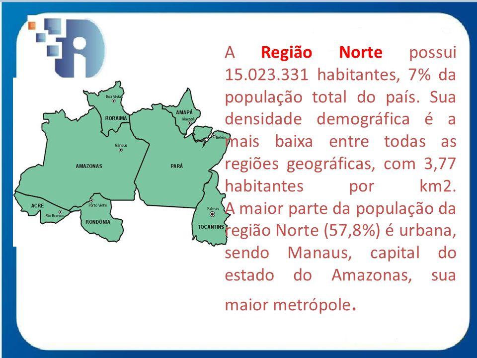 A Região Norte possui 15.023.331 habitantes, 7% da população total do país. Sua densidade demográfica é a mais baixa entre todas as regiões geográficas, com 3,77 habitantes por km2. A maior parte da população da região Norte (57,8%) é urbana, sendo Manaus, capital do estado do Amazonas, sua maior metrópole.