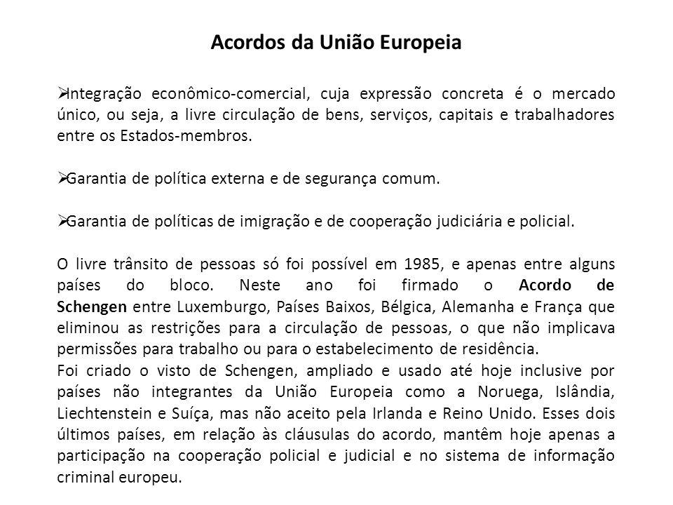 Acordos da União Europeia