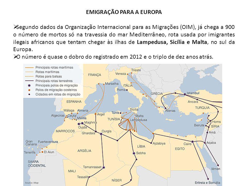 EMIGRAÇÃO PARA A EUROPA