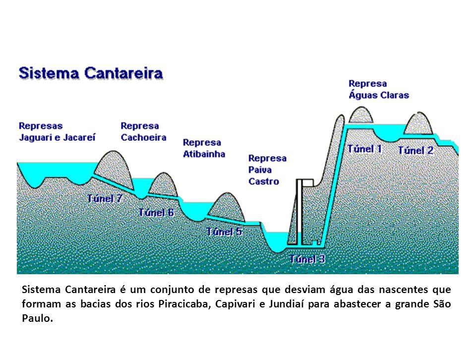 Sistema Cantareira é um conjunto de represas que desviam água das nascentes que formam as bacias dos rios Piracicaba, Capivari e Jundiaí para abastecer a grande São Paulo.