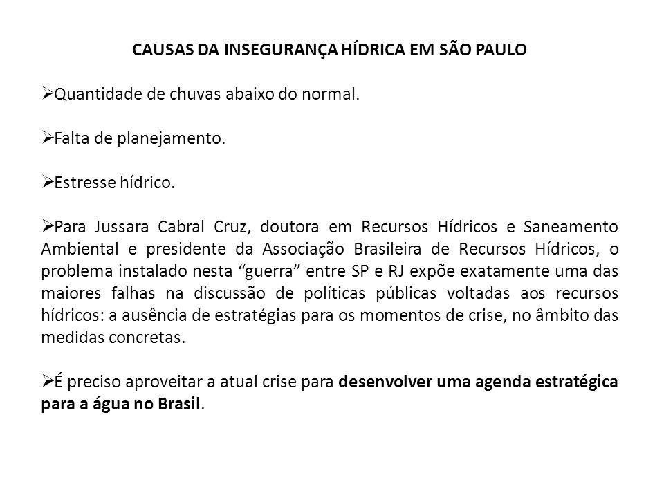 CAUSAS DA INSEGURANÇA HÍDRICA EM SÃO PAULO