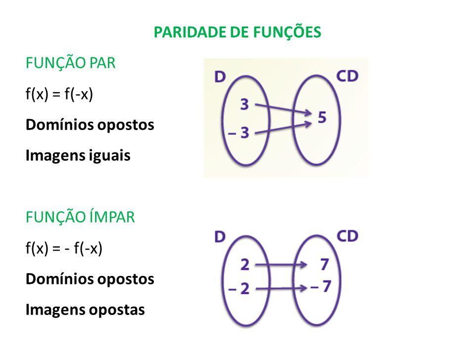 PARIDADE DE FUNÇÕES FUNÇÃO PAR. f(x) = f(-x) Domínios opostos. Imagens iguais. FUNÇÃO ÍMPAR. f(x) = - f(-x)