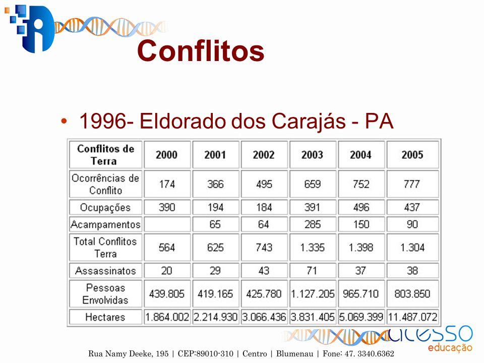Conflitos 1996- Eldorado dos Carajás - PA