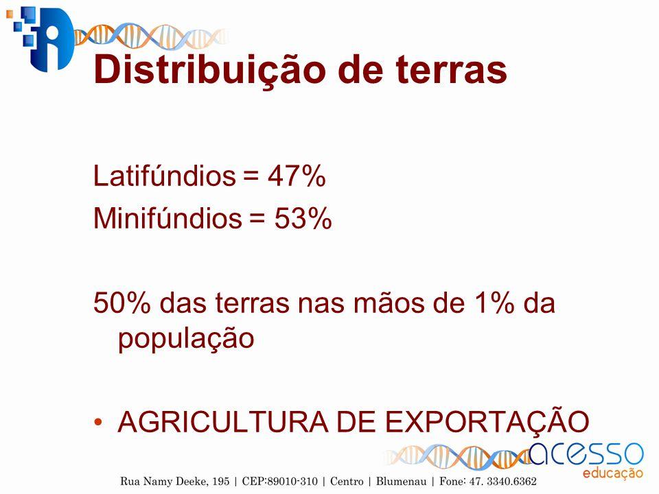 Distribuição de terras